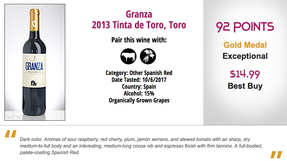 Natural Wine Review Winner Granza Tinta de Toro