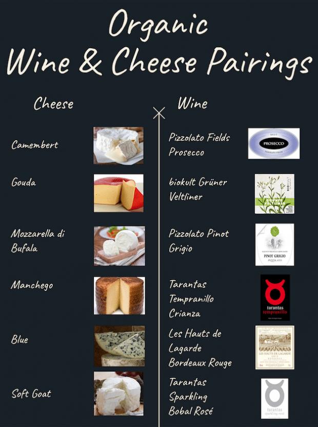 Wine and Cheese Pairing
